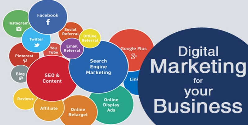 DIGITAL-MARKETING-LEAD-GENERATION-ANALYTICS-SEO-SMM-SEARCH-ENGINE-OPTIMIZATIONS-BRANDINGS-MARKETING-SERVICES-PROVIDERS-ESHAANVI-COMMUNICATIONa-J P NAGAR-2ND PHASE-BANGALORE